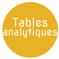 Tables analytiques